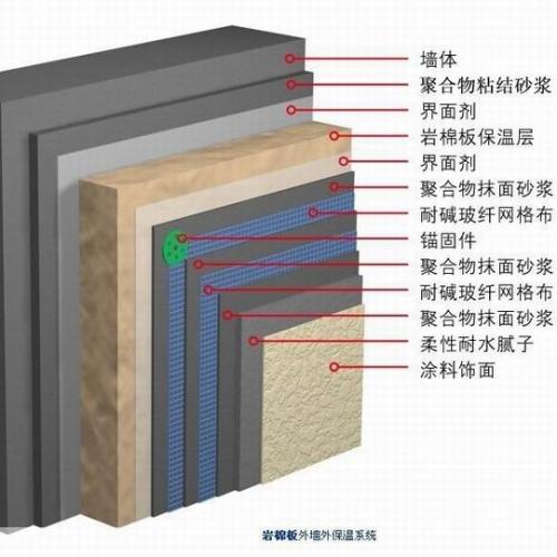 eps外墙装饰构件