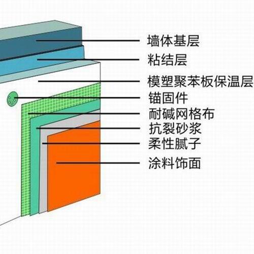 安徽eps外墙装饰线条价格